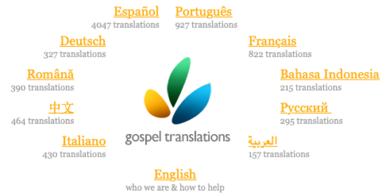 gospel translations free christian books